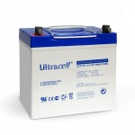 Batteries Energy Storage